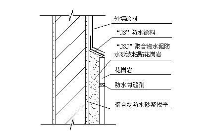 1事故特征  外墙主体结构为砌体的室内墙面某些部位渗水,影响
